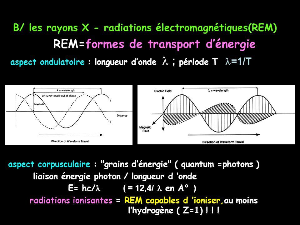 B/ les rayons X - radiations électromagnétiques(REM)