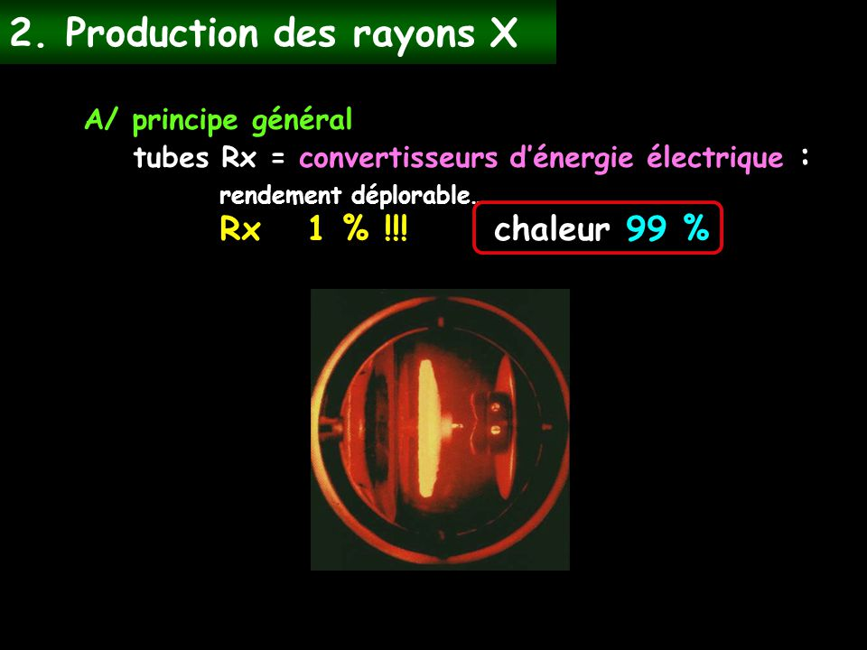 2. Production des rayons X
