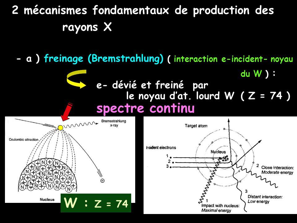 W : Z = 74 2 mécanismes fondamentaux de production des rayons X