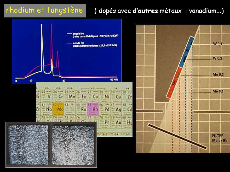 rhodium et tungstène ( dopés avec d'autres métaux : vanadium...)