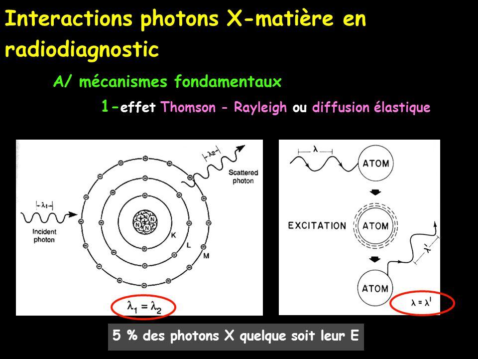Interactions photons X-matière en radiodiagnostic