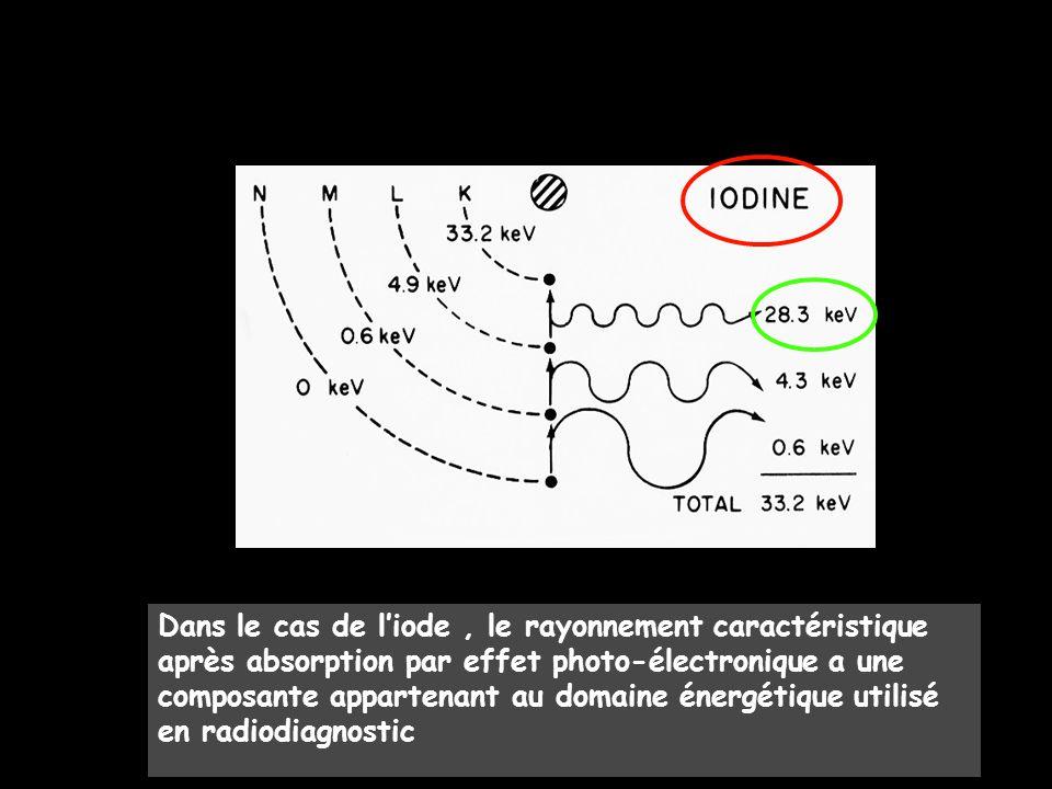 Dans le cas de l'iode , le rayonnement caractéristique après absorption par effet photo-électronique a une composante appartenant au domaine énergétique utilisé en radiodiagnostic