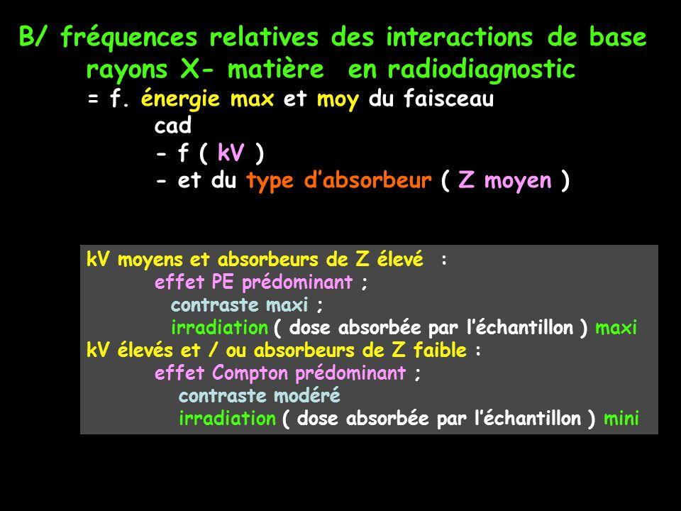 B/ fréquences relatives des interactions de base