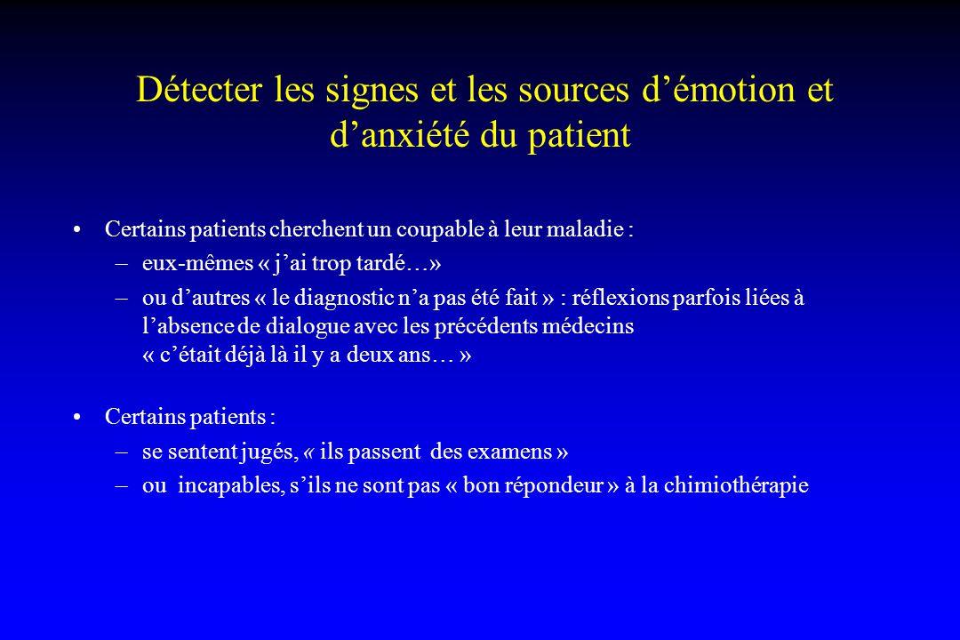 Détecter les signes et les sources d'émotion et d'anxiété du patient