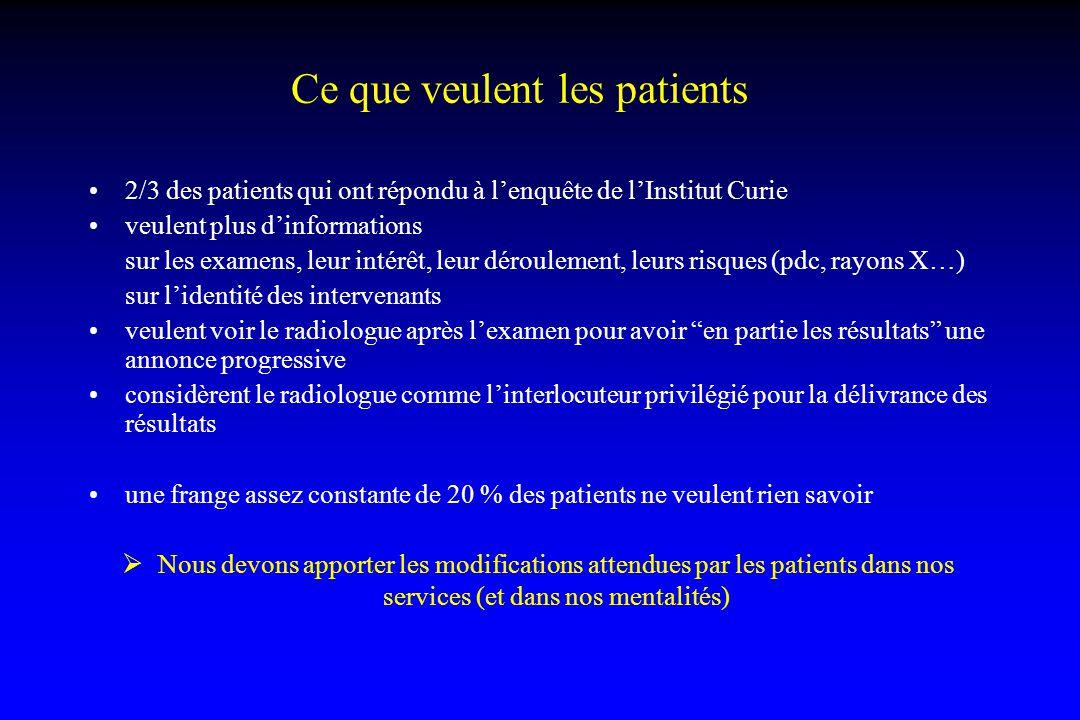 Ce que veulent les patients