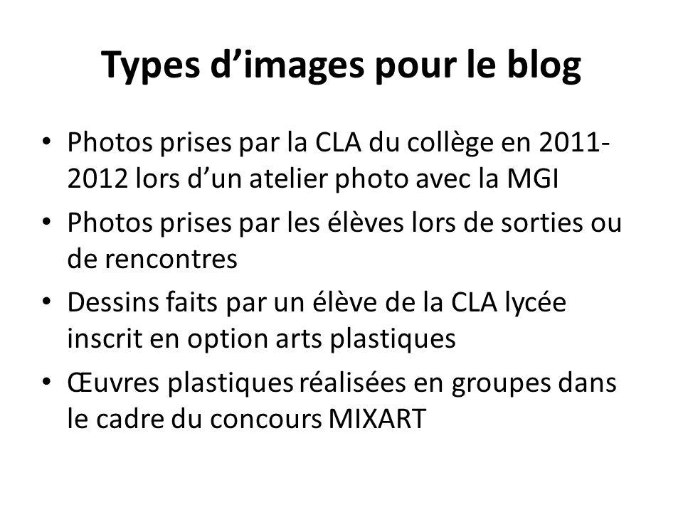 Types d'images pour le blog
