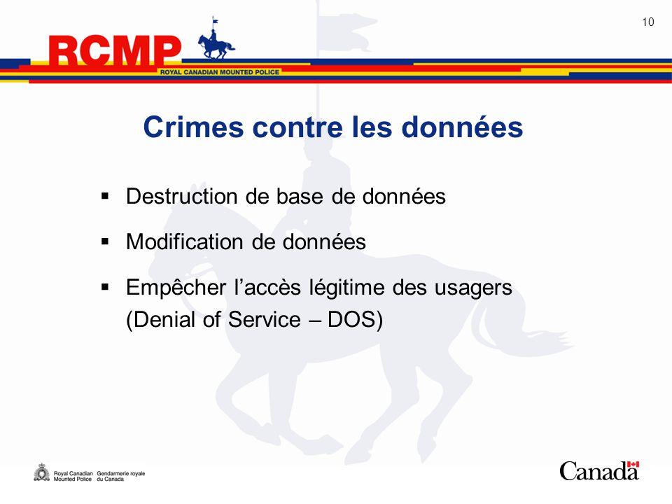 Crimes contre les données