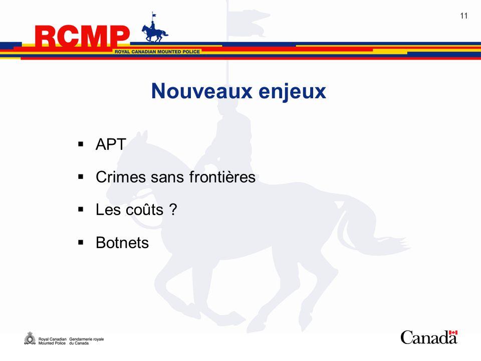 Nouveaux enjeux APT Crimes sans frontières Les coûts Botnets