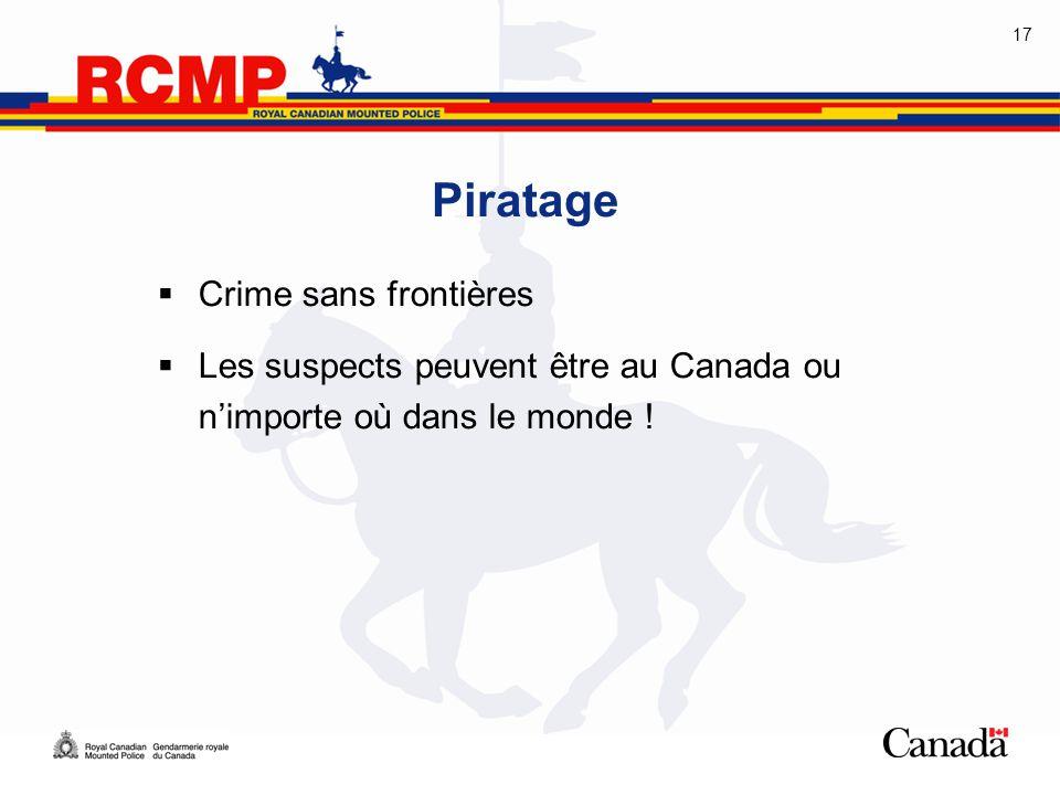 Piratage Crime sans frontières
