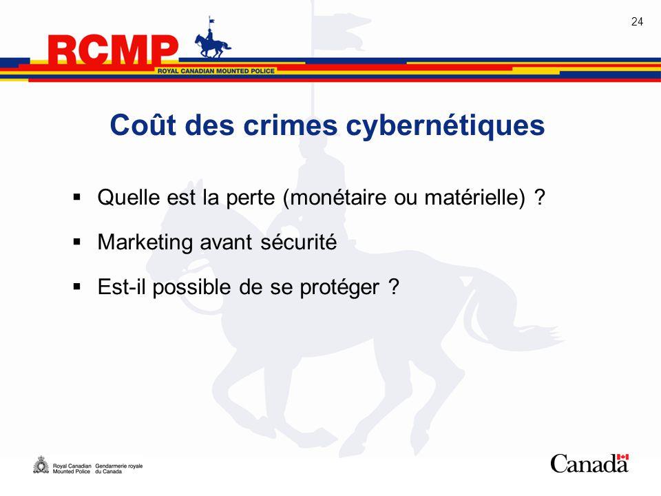 Coût des crimes cybernétiques
