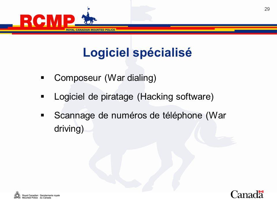 Logiciel spécialisé Composeur (War dialing)