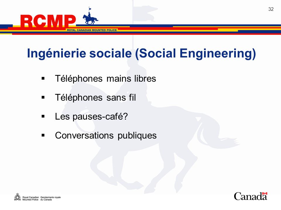 Ingénierie sociale (Social Engineering)