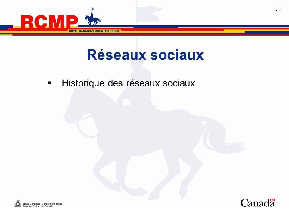 Réseaux sociaux Historique des réseaux sociaux