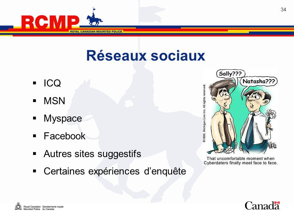 Réseaux sociaux ICQ MSN Myspace Facebook Autres sites suggestifs