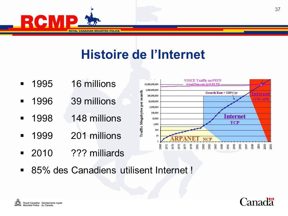 Histoire de l'Internet