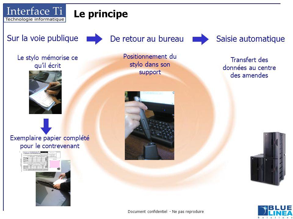 Le principe Sur la voie publique De retour au bureau
