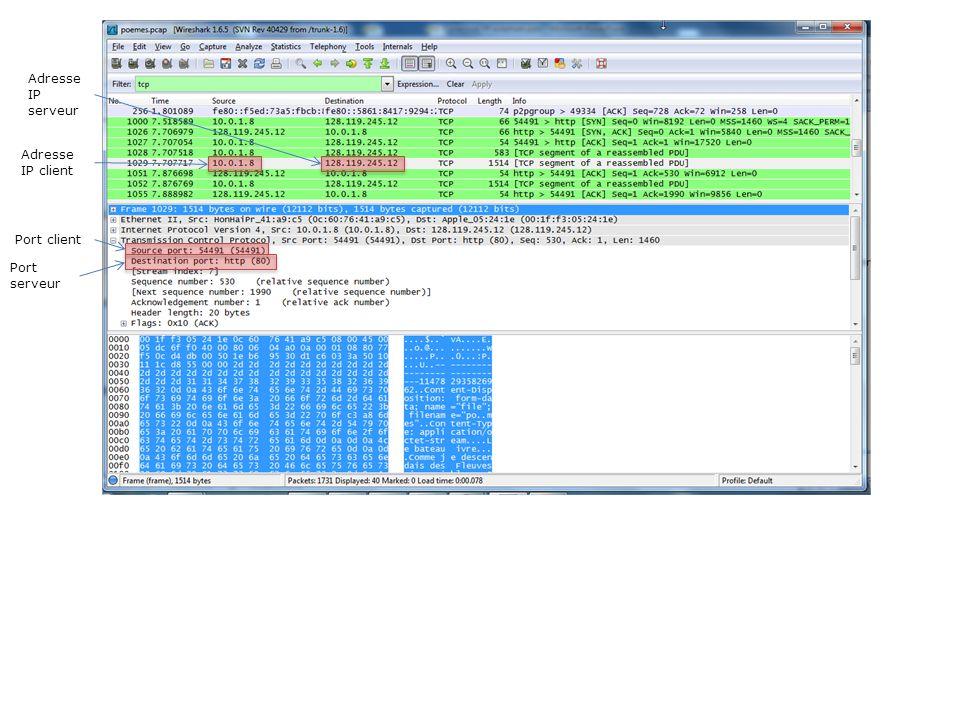 Adresse IP serveur Adresse IP client Port client Port serveur