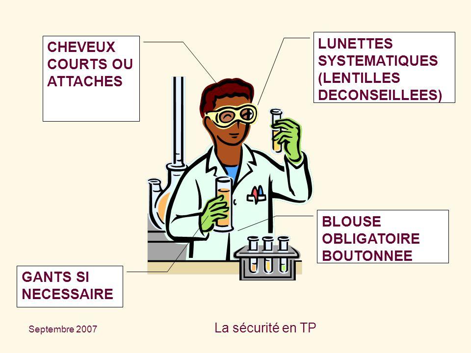 LUNETTES SYSTEMATIQUES (LENTILLES DECONSEILLEES)