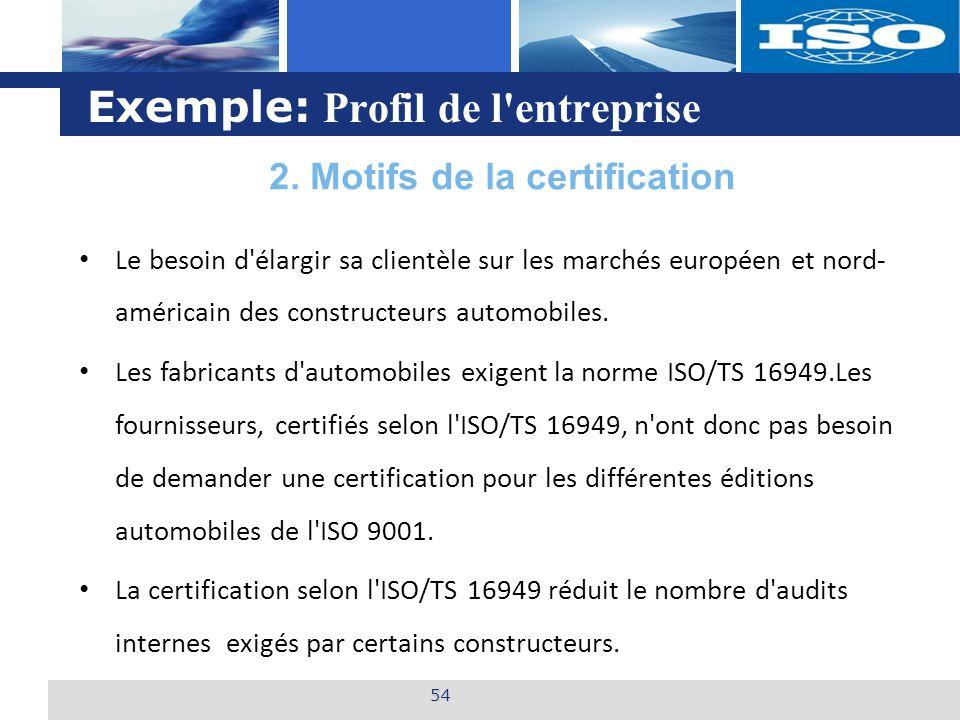 Exemple: Profil de l entreprise