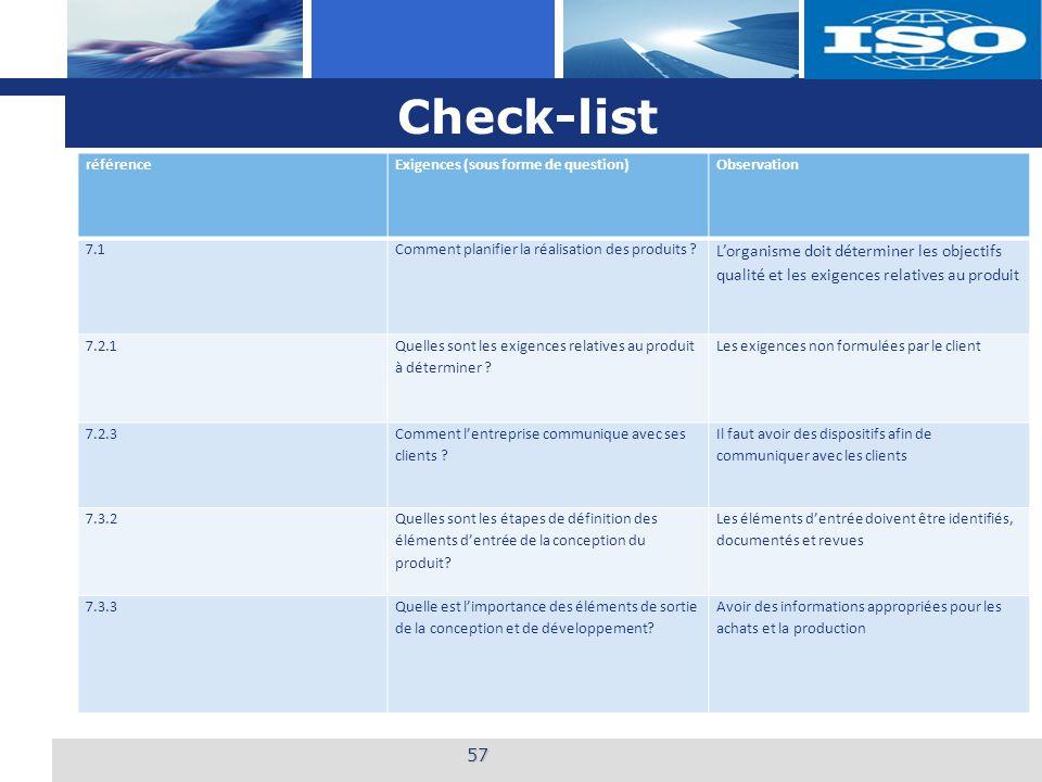 Check-list référence. Exigences (sous forme de question) Observation. 7.1. Comment planifier la réalisation des produits