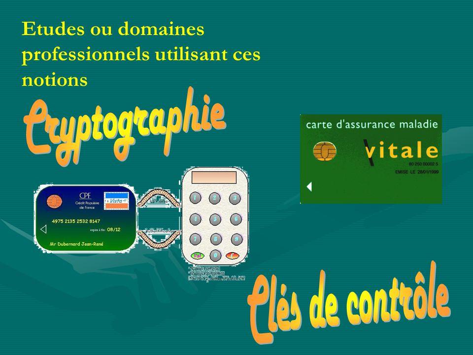 Cryptographie Clés de contrôle