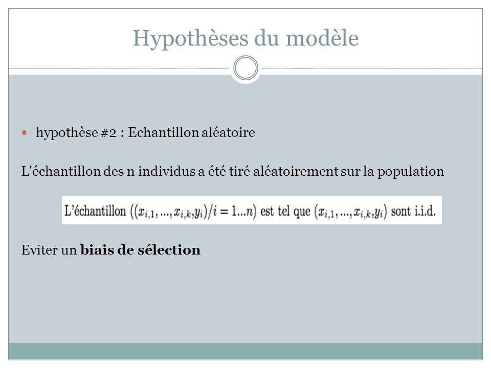 Hypothèses du modèle hypothèse #2 : Echantillon aléatoire