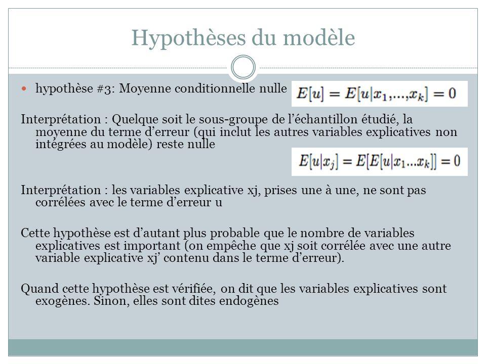 Hypothèses du modèle hypothèse #3: Moyenne conditionnelle nulle