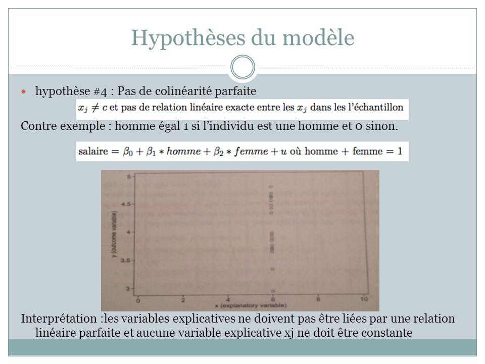 Hypothèses du modèle hypothèse #4 : Pas de colinéarité parfaite