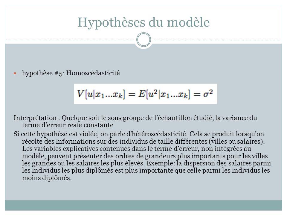 Hypothèses du modèle hypothèse #5: Homoscédasticité