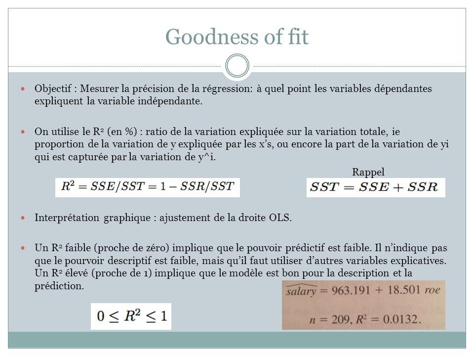 Goodness of fit Objectif : Mesurer la précision de la régression: à quel point les variables dépendantes expliquent la variable indépendante.