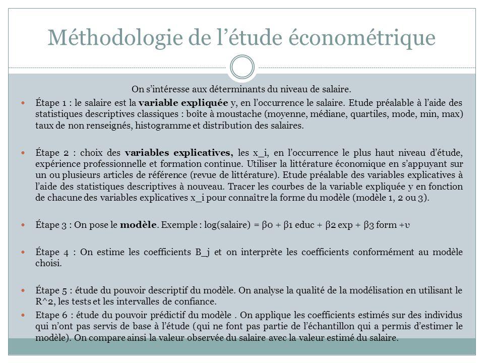 Méthodologie de l'étude économétrique