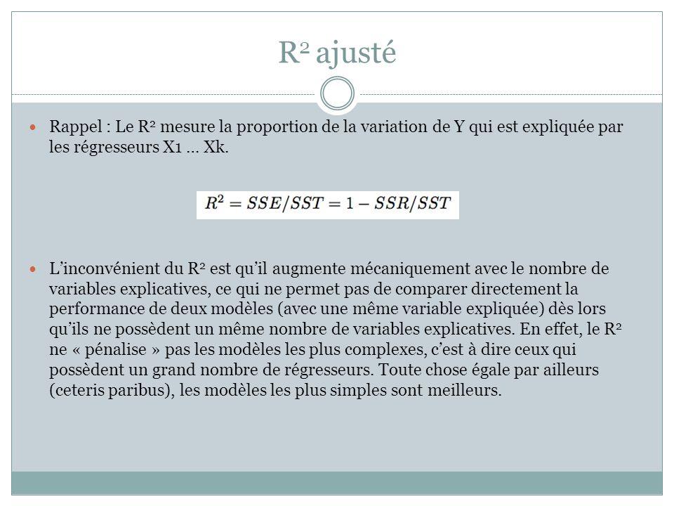 R2 ajusté Rappel : Le R2 mesure la proportion de la variation de Y qui est expliquée par les régresseurs X1 … Xk.