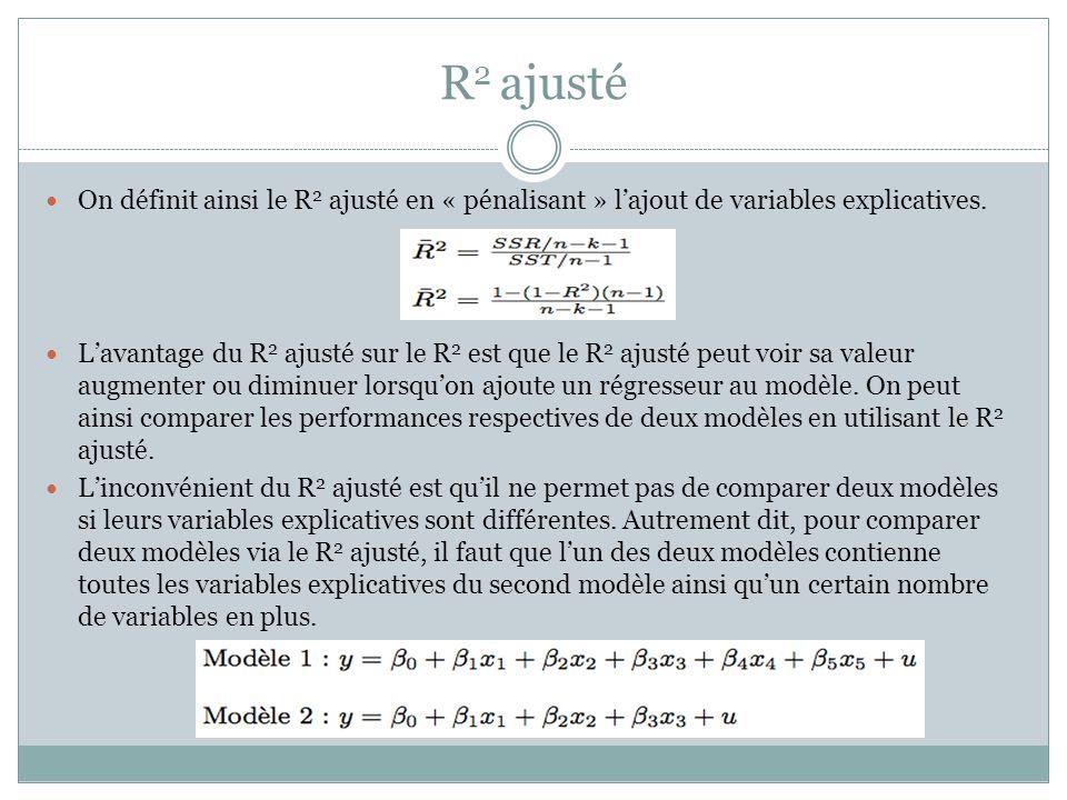 R2 ajusté On définit ainsi le R2 ajusté en « pénalisant » l'ajout de variables explicatives.