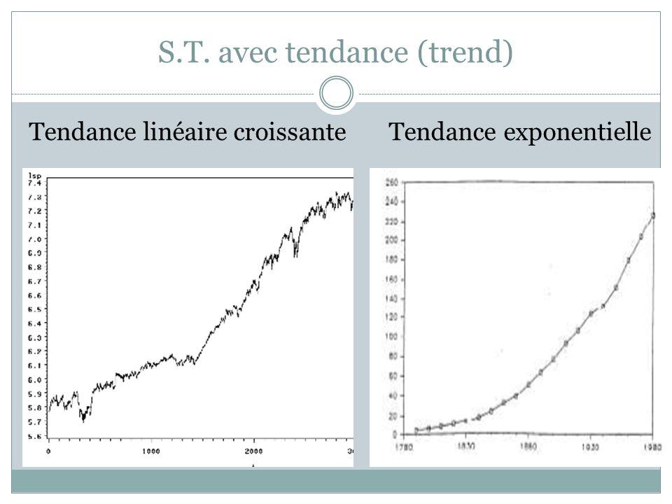 S.T. avec tendance (trend)