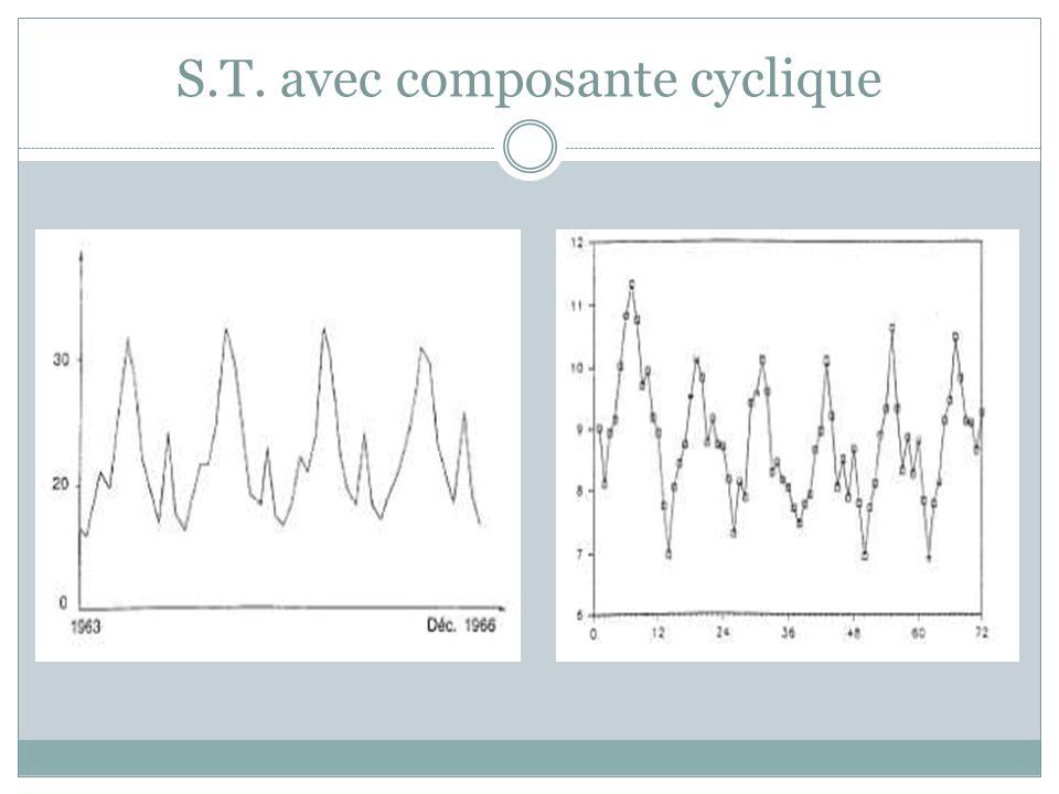S.T. avec composante cyclique