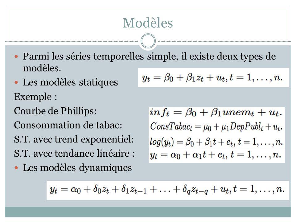 Modèles Parmi les séries temporelles simple, il existe deux types de modèles. Les modèles statiques.