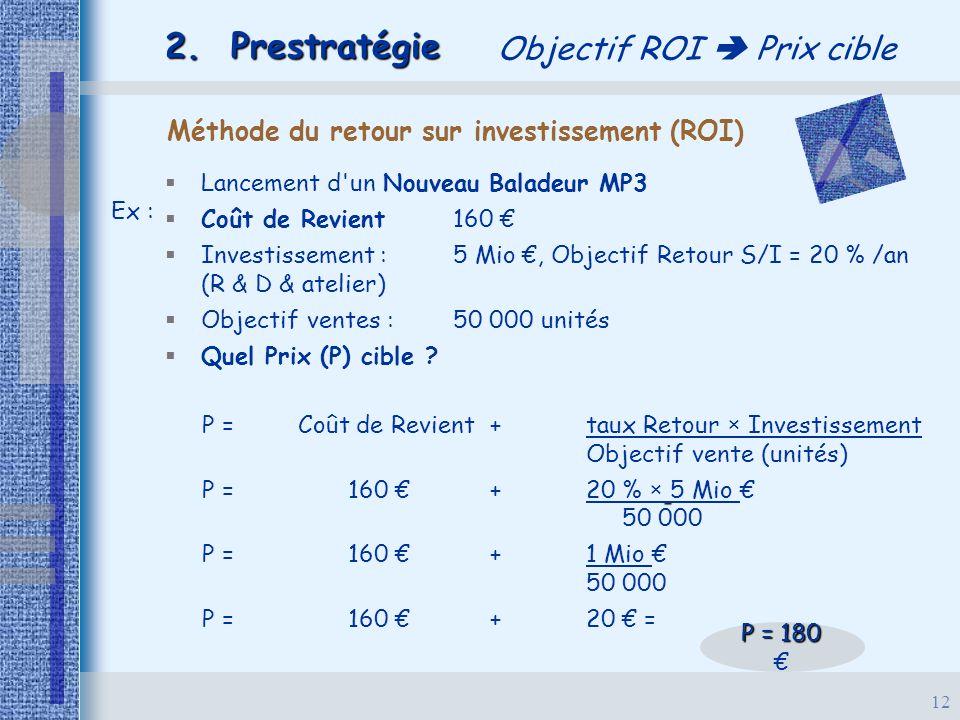 Méthode du retour sur investissement (ROI)