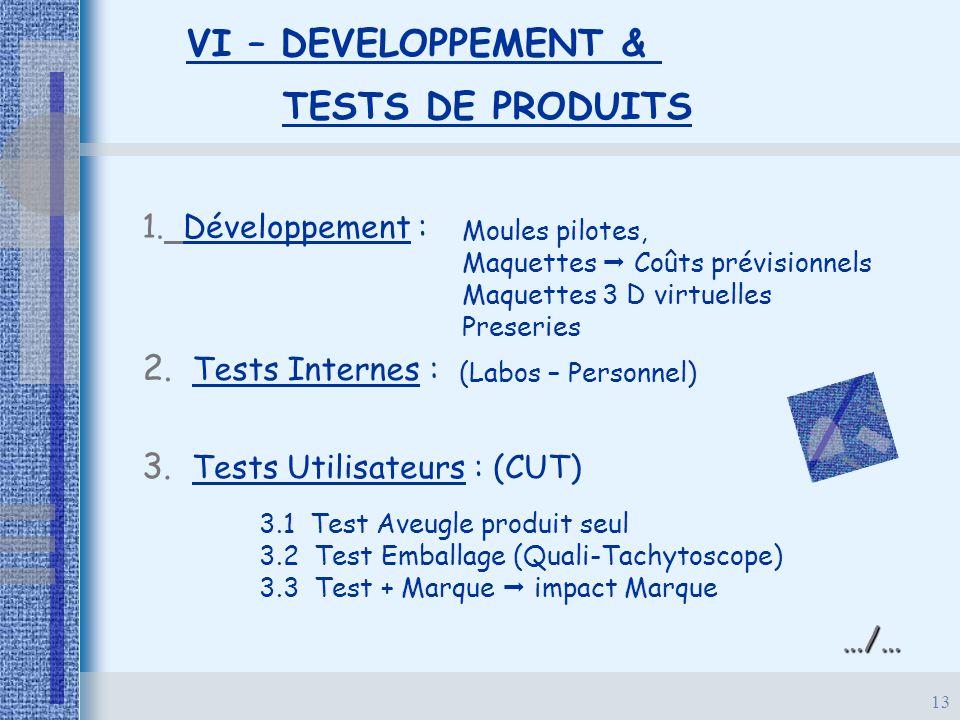 VI – DEVELOPPEMENT & TESTS DE PRODUITS 2. Tests Internes :