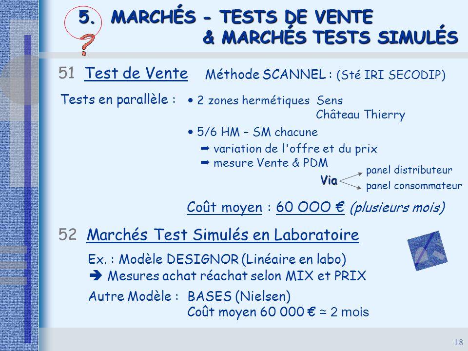 5. MARCHÉS - TESTS DE VENTE & MARCHÉS TESTS SIMULÉS