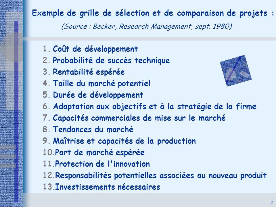 Exemple de grille de sélection et de comparaison de projets :