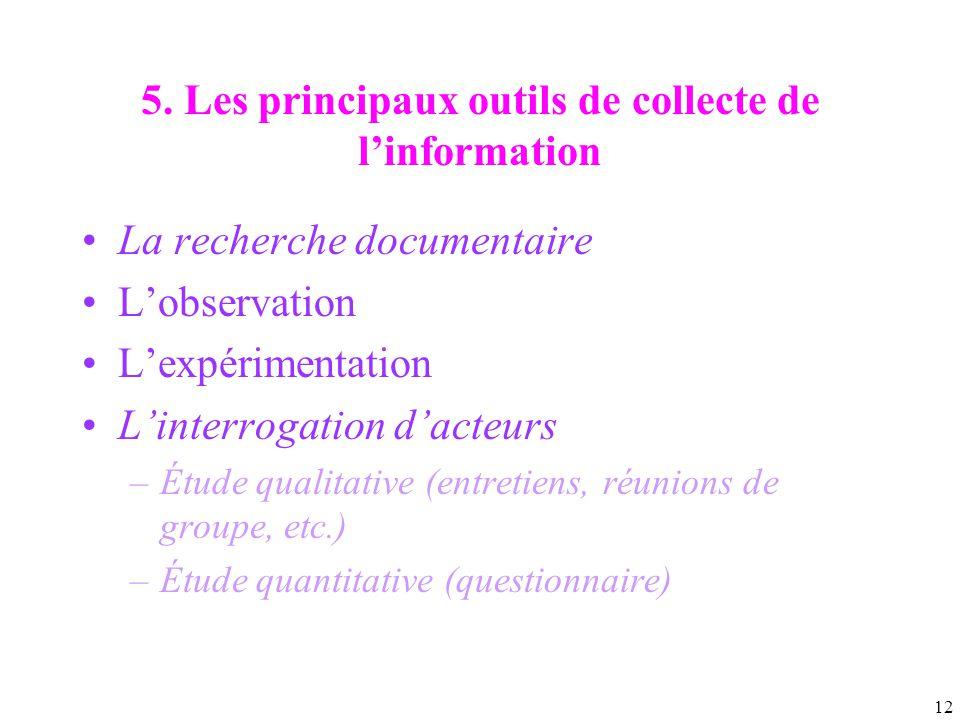 5. Les principaux outils de collecte de l'information