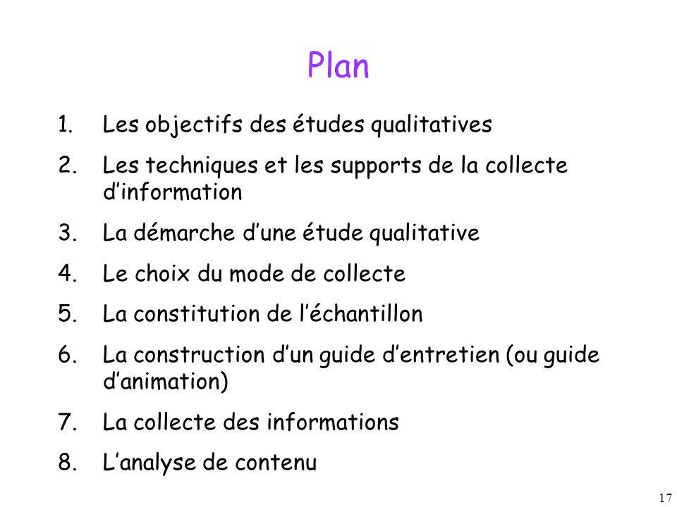 Plan Les objectifs des études qualitatives