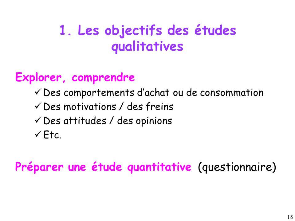 1. Les objectifs des études qualitatives