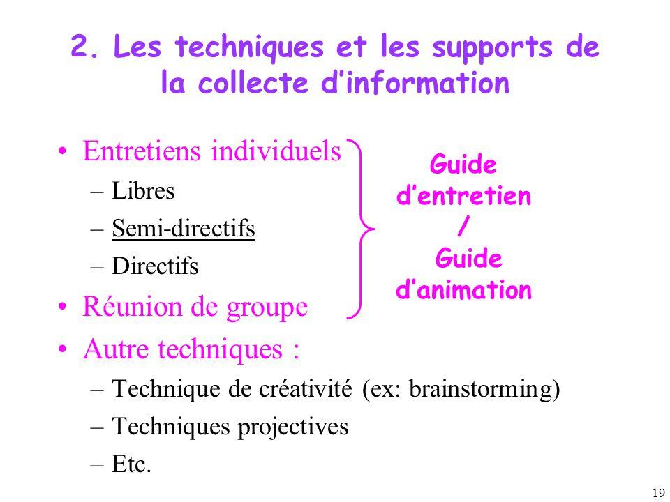 2. Les techniques et les supports de la collecte d'information
