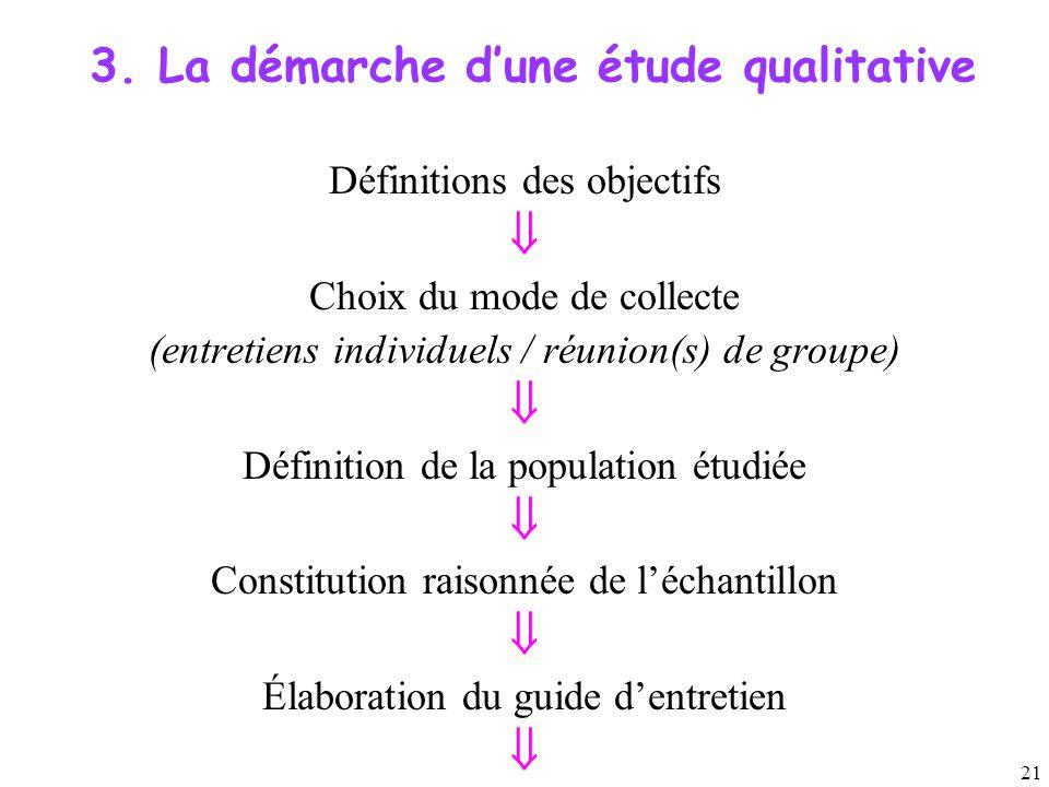 3. La démarche d'une étude qualitative