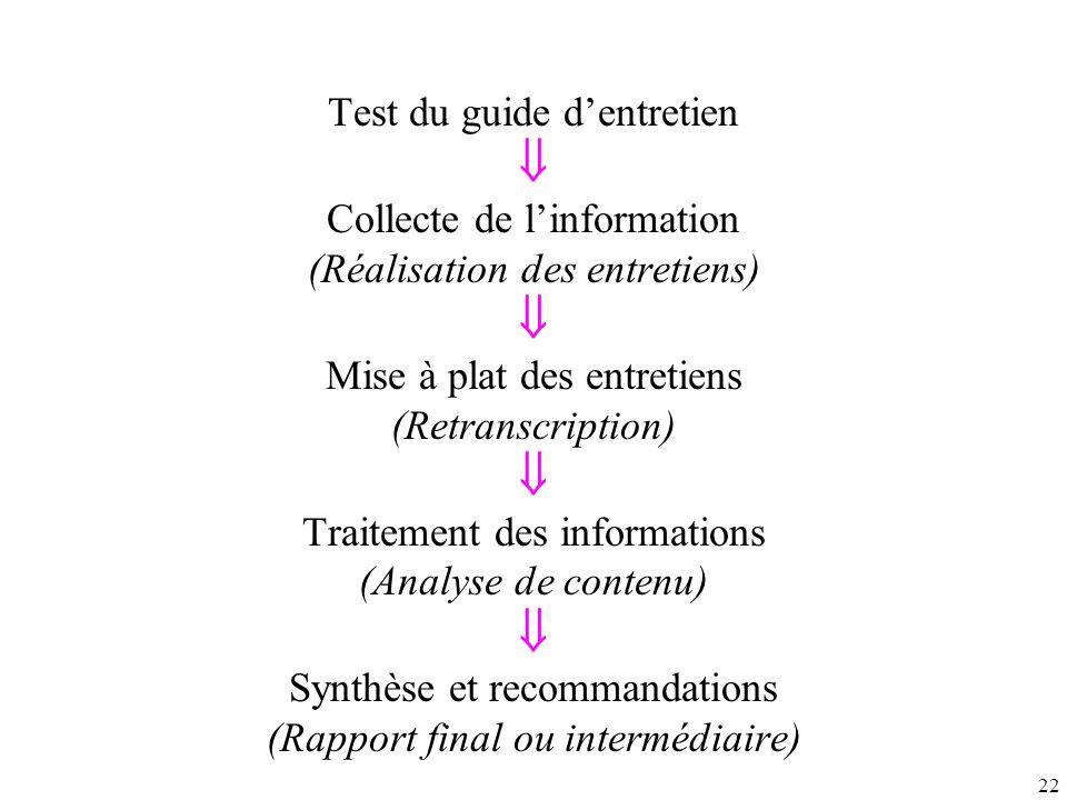  Test du guide d'entretien Collecte de l'information