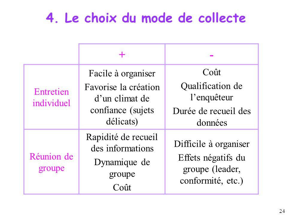 4. Le choix du mode de collecte