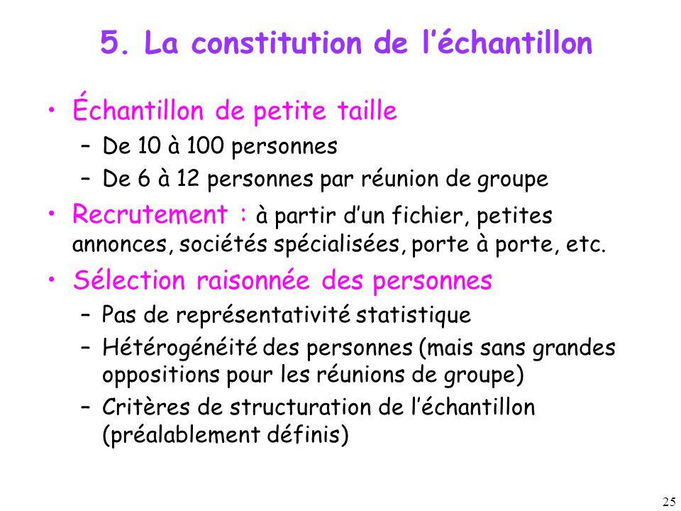 5. La constitution de l'échantillon