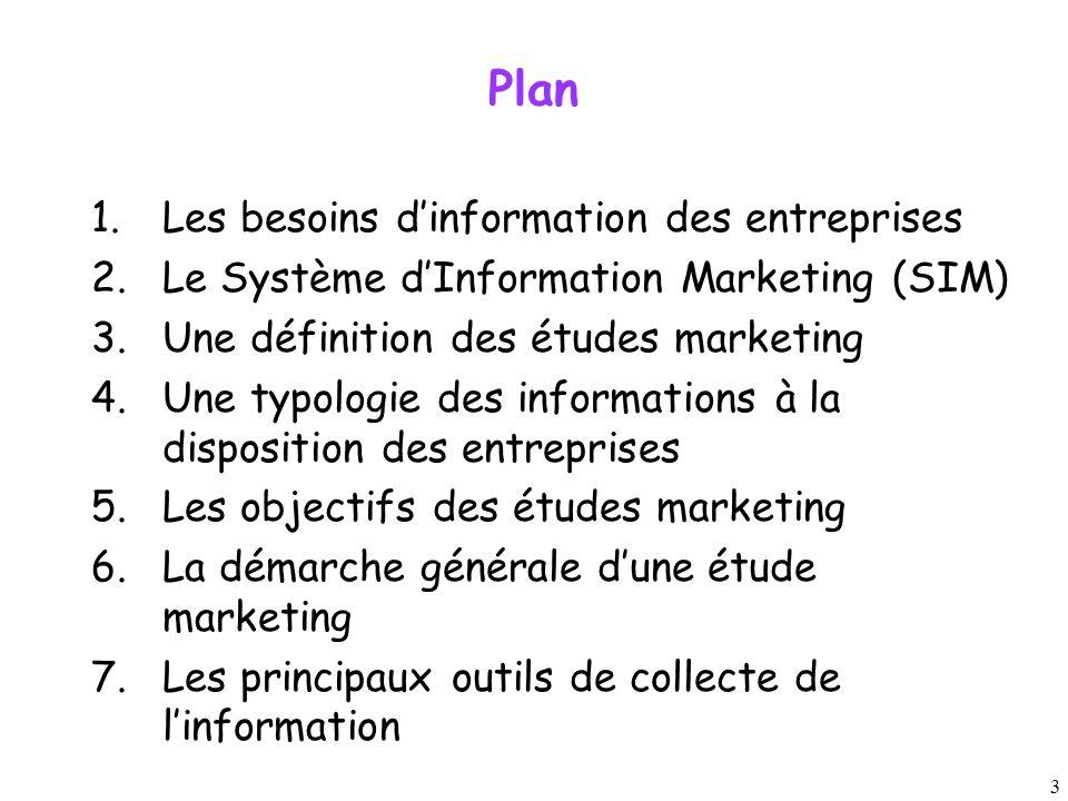 Plan Les besoins d'information des entreprises