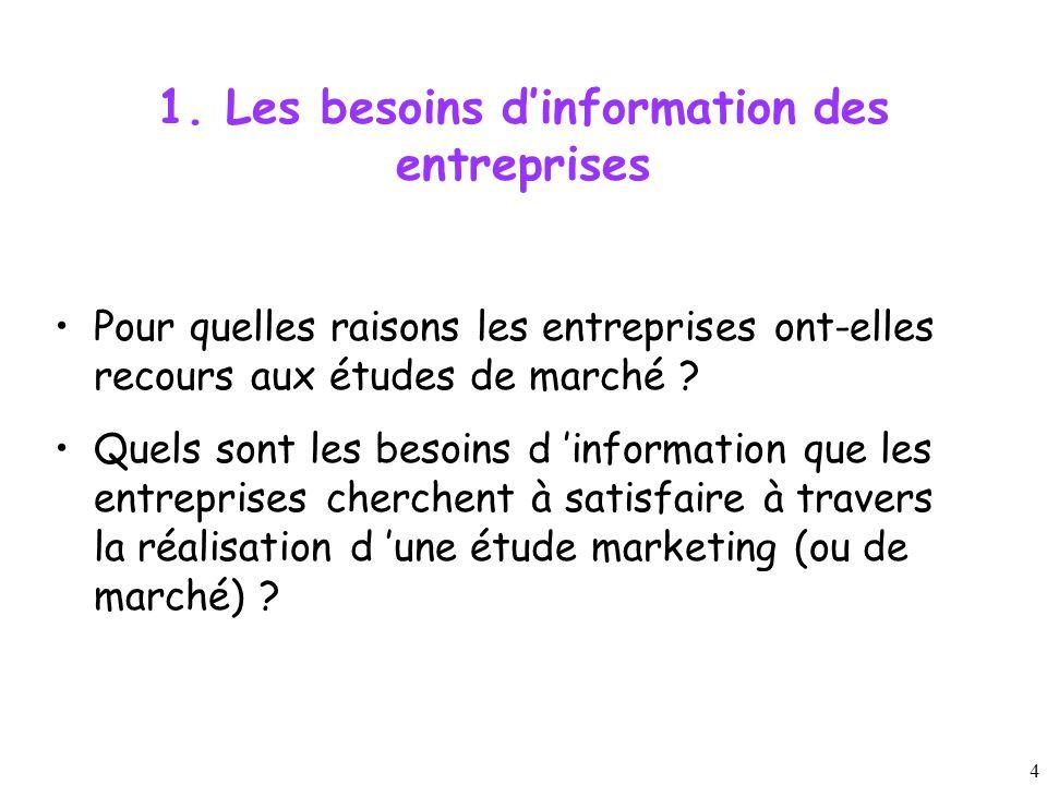 1. Les besoins d'information des entreprises